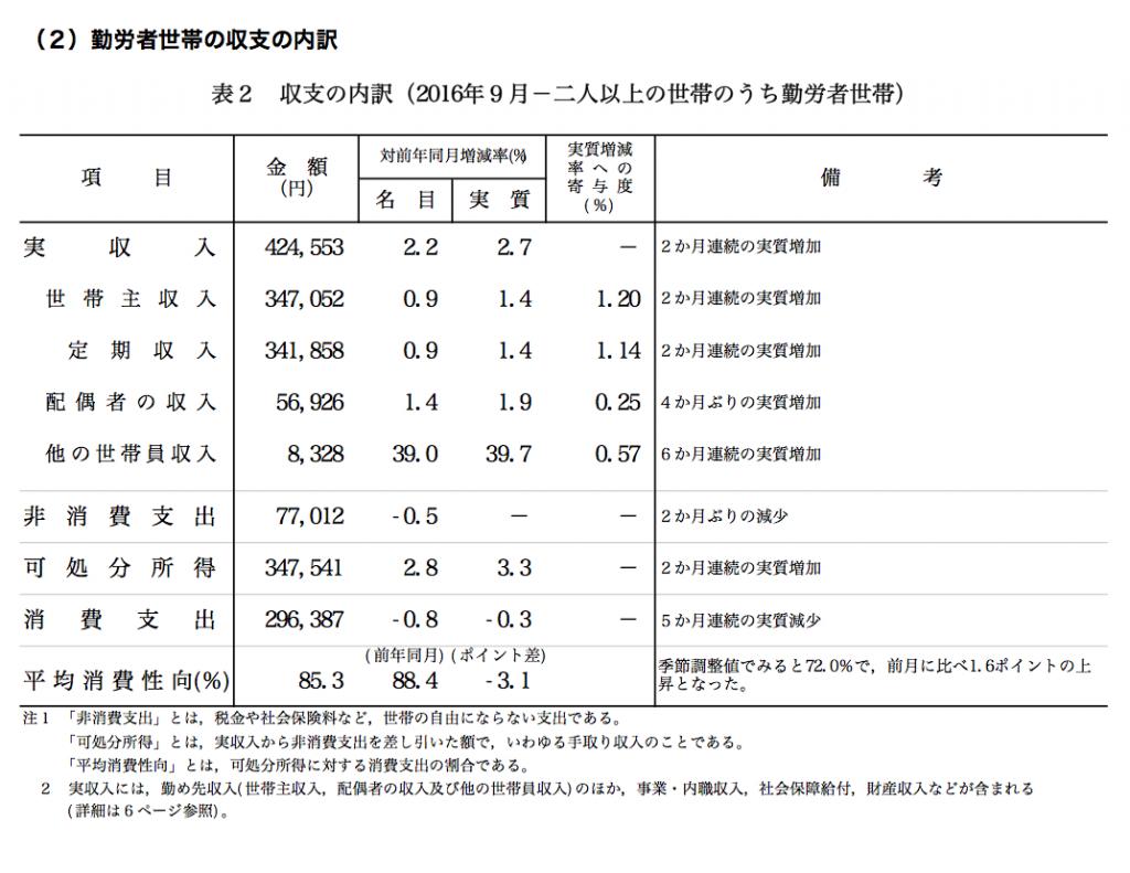 %e3%82%b9%e3%82%af%e3%83%aa%e3%83%bc%e3%83%b3%e3%82%b7%e3%83%a7%e3%83%83%e3%83%88-2016-11-13-19-16-32