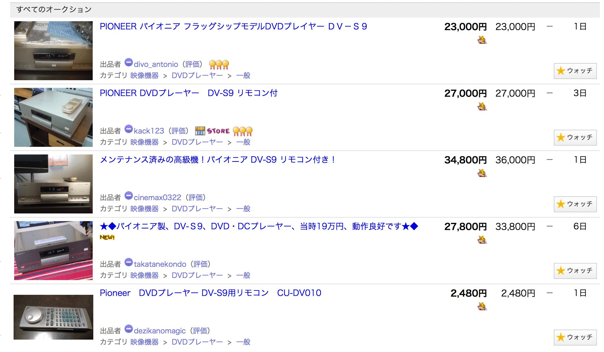 ヤフオク転売で月10万円稼ぐ為におすすめの極秘手法6選!