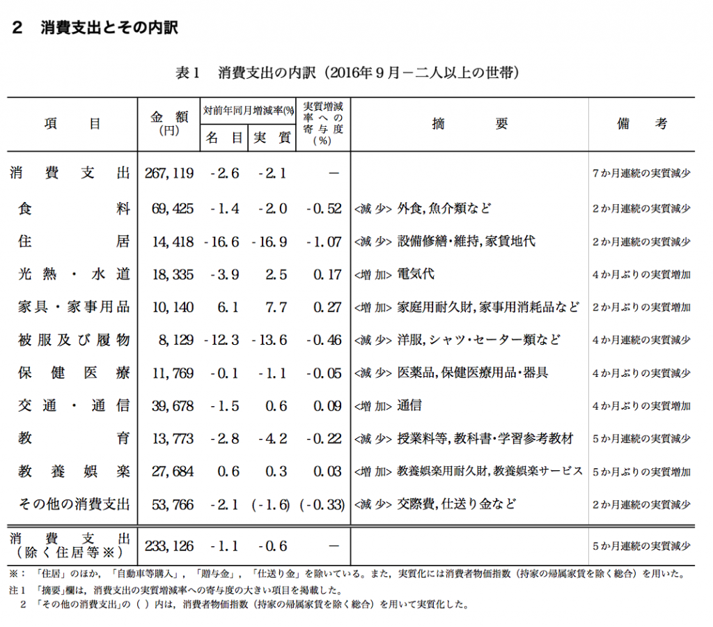 %e3%82%b9%e3%82%af%e3%83%aa%e3%83%bc%e3%83%b3%e3%82%b7%e3%83%a7%e3%83%83%e3%83%88-2016-11-13-19-23-20